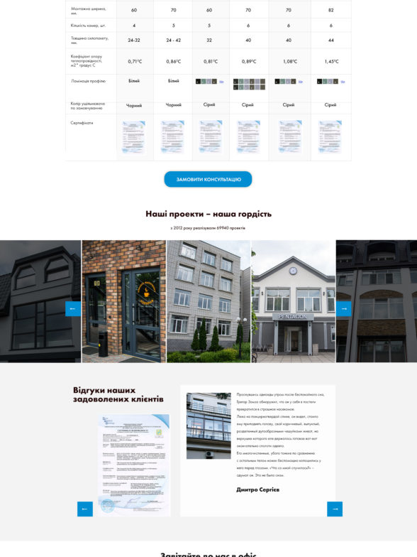 Дизайн сайту - ССвіт