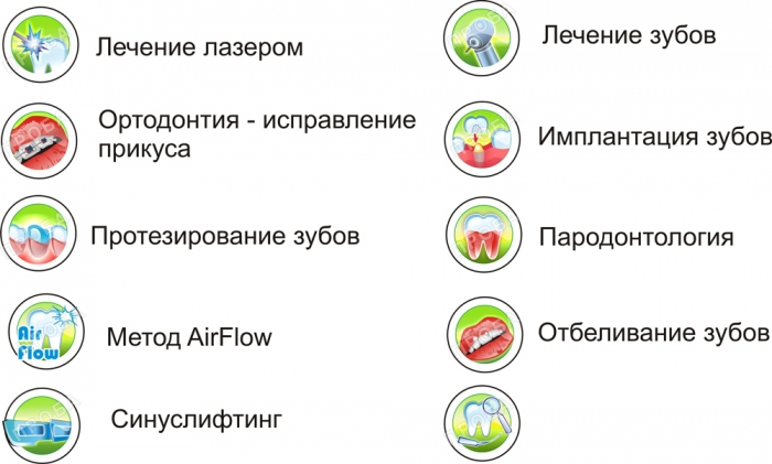 Дизайн іконок