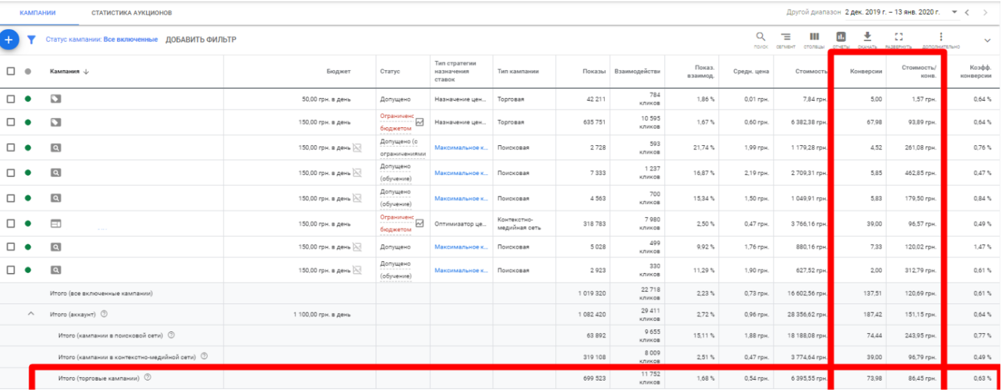 Advertising in AdWords system